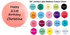Jumbo Helium Latex Customize Print Balloon Size: 36""
